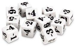 История возникновения отрицательных чисел
